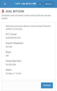 Cara menjual bitcoin di vip bitcoin