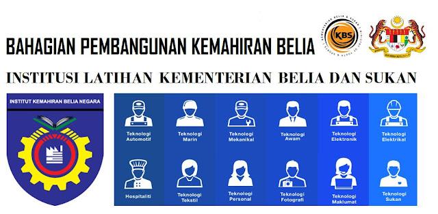 permohonan ke IKBN ILKBS sesi jauari 2017