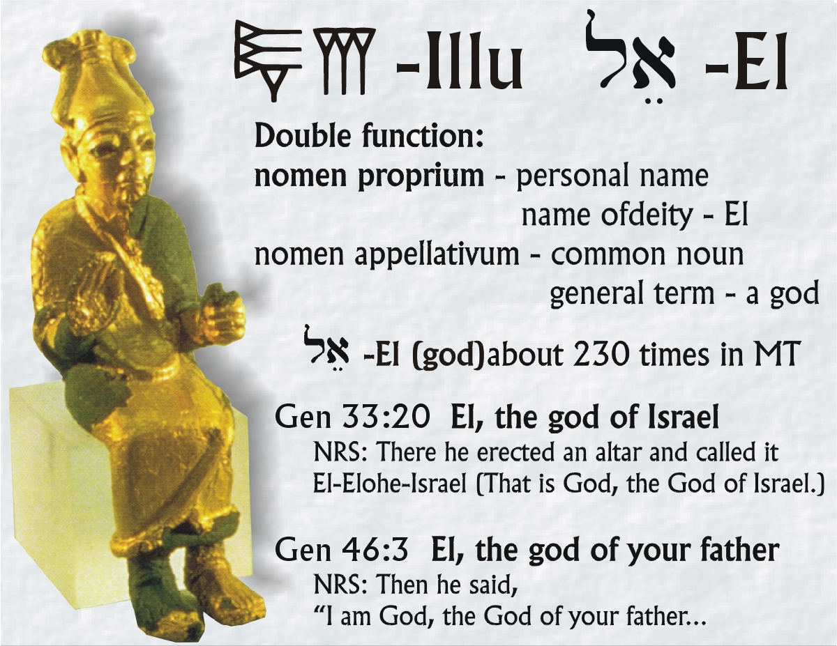 El Name: A Word Of Tree, A Whisper Of Stone: How Many Gods Made Up God?