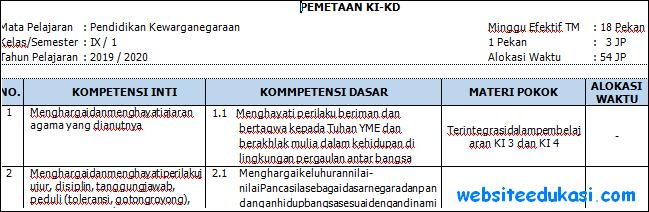 Pemetaan KI KD PKn Kelas 9 Kurikulum 2013 Revisi Terbaru