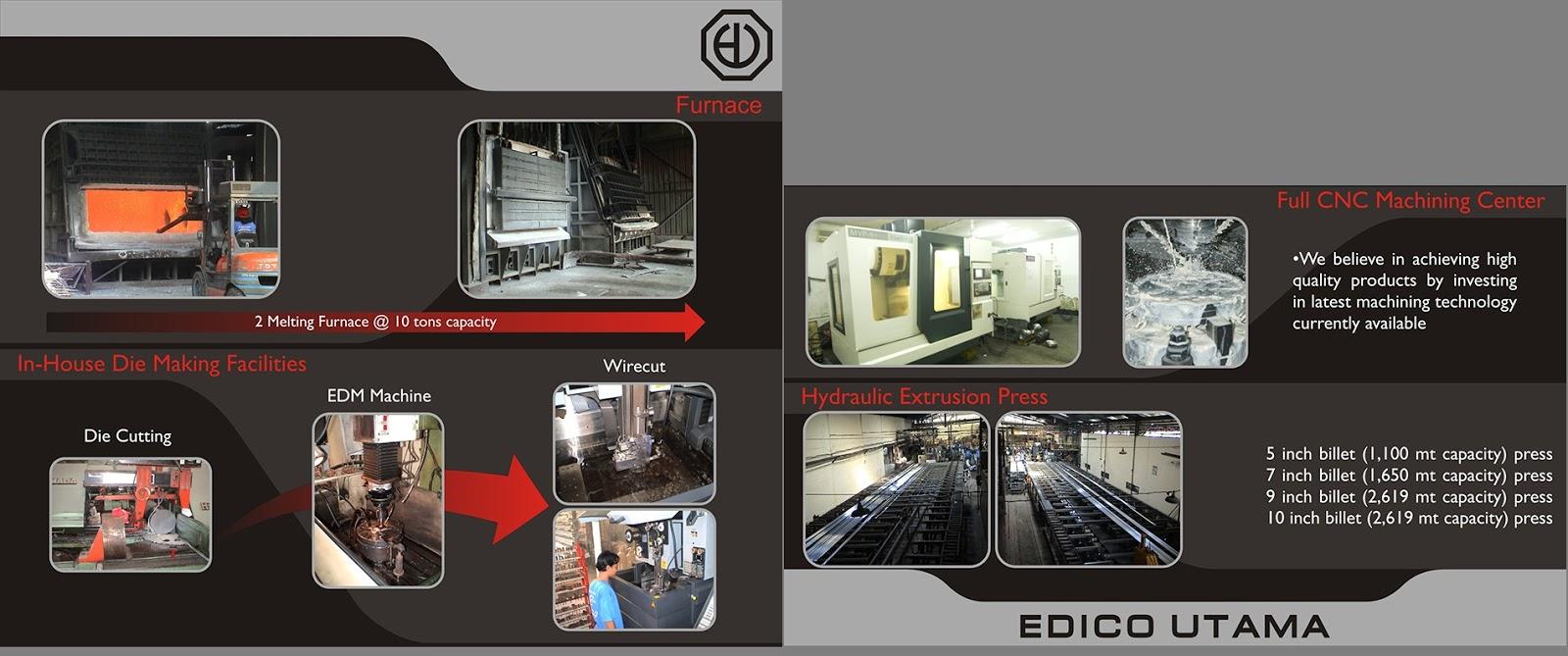 Lowongan Operator Produksi PT. EDICO UTAMA Indonesia