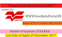 Uttar Pradesh Postal Circle Recruitment 2017– 5314 Gramin Dak Sevak
