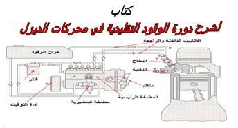 دورة الوقود التقليدية في محركات الديزل pdf