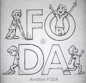 Como Elaborar un Análisis FODA | DAFO - SWOT | Beneficios, Análisis, Desarrollo y Estrategias