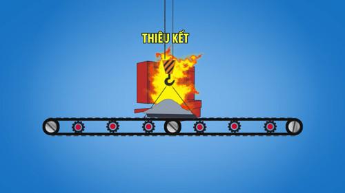 Quá trình xử lý quặng sắt