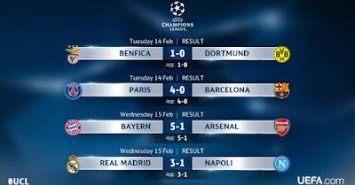UEFA Champions League 2017: Primera Ida de Octavos