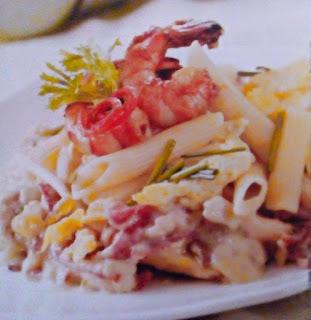Gambar Resep Penne Ayam Jamur