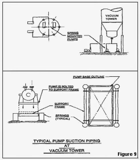 How to do Pump Piping with Layout Explained | PIPING GUIDE