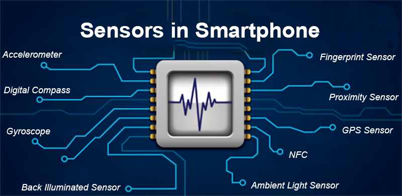 Top Sensors Inside the Smartphone You Want To Know ...