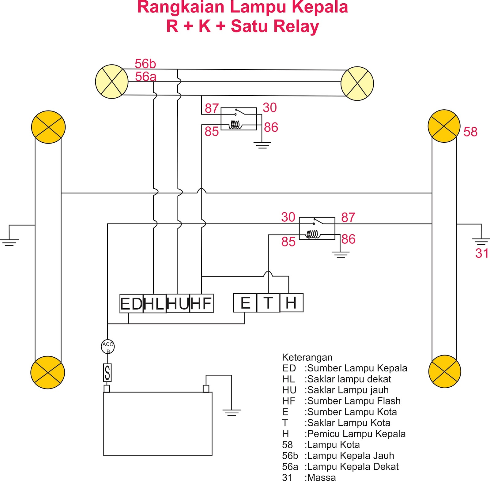 Wiring Kelistrikan Lampu Kepala New Model Wiring Diagram