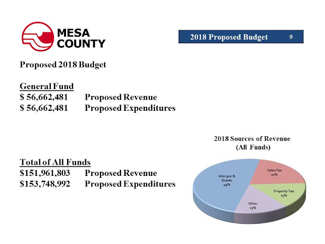 arvin budget essay The budget papers are split into five sections and are supported by four budget information papers.
