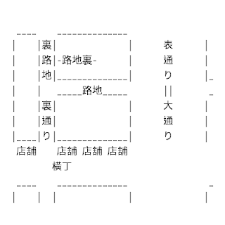 路地と路地裏図例(AA)