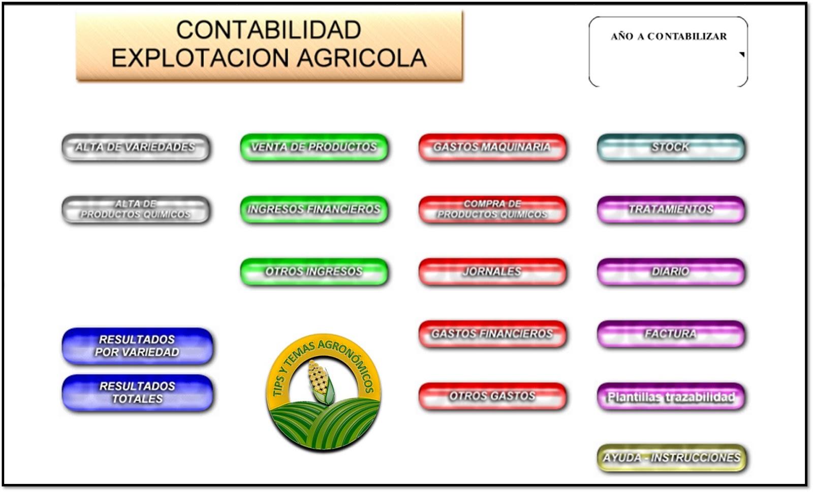 Tablas de Excel para administrar una pequeña empresa o rancho agrícola