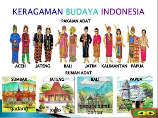 Rumah adat, Pakaian Adat, Tarian Tradisional, Senjata Tradisional, Lagu Daerah, Suku, dan Julukan 34 Provinsi di Indonesia