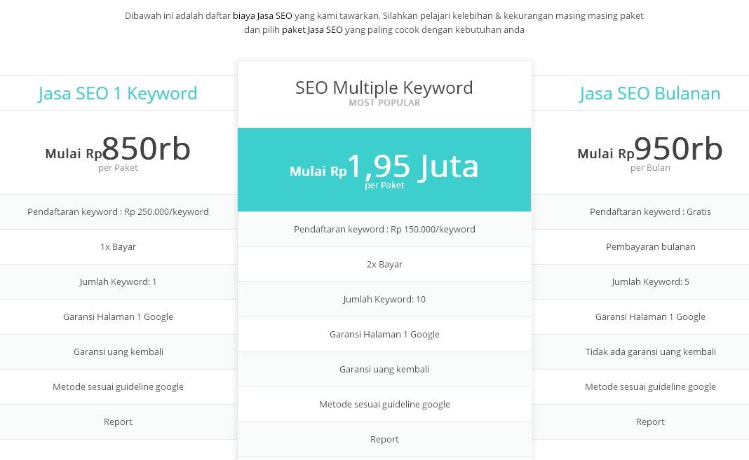 Harga Jasa SEO Website Berapa