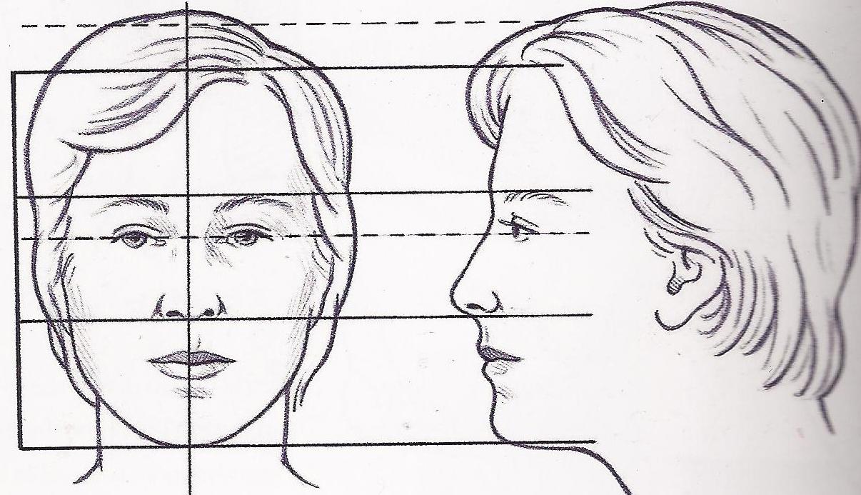 Top Desenhe Tudo: Cabeça e Face UH35