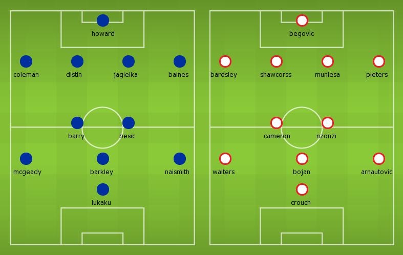 Possible Line-ups, Stats, Team News: Everton vs Stoke City