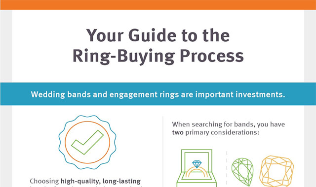 With This Ring: Your Guide to the Ring-Buying Process