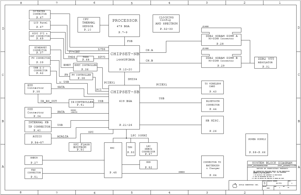medium resolution of a schematic diagram is a circuit which shows the connections in a clear and standardized way a schematic diagram shows the components and their values and
