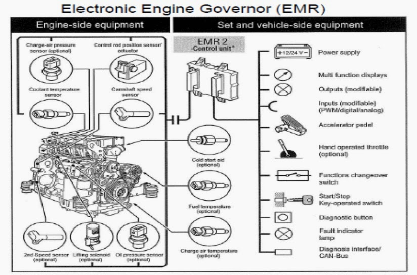 Gpu Aircraft Wiring Diagram How A Jet Engine Works Diagram