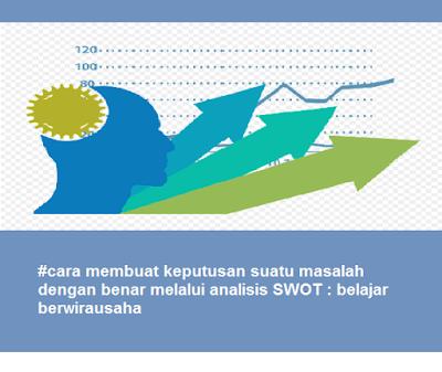 #cara membuat keputusan suatu masalah dengan benar melalui analisis SWOT : belajar berwirausaha