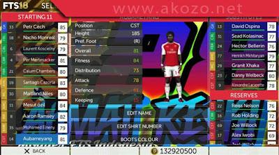 Download FTS 18 Mod Apk Full Transfer Eropa