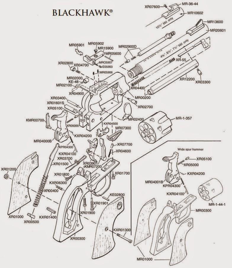 super blackhawk diagram