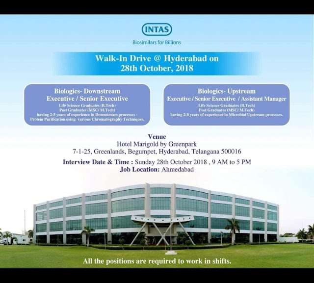Intas Pharma Walk In Drive - Multiple Positions at 28 October