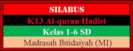Silabus Al-quran Hadist MI Kurikulum 2013
