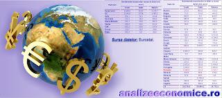 Topul statelor UE după sumele trimise de muncitorii din străinătate
