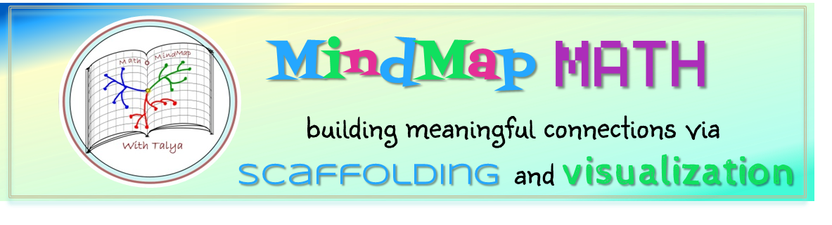 MIND map MATH