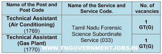tnpsc-technical-assistant-dme-jobs-ac-mechanic-and-gas-plant-operator-jobs-tngovernmentjobs-in