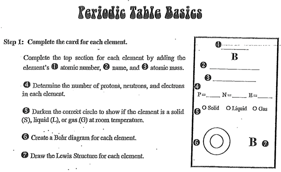 Icp Term 3 Periodic Table Basics Project And Coloring Activity Example
