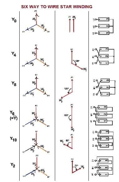 Gambar transformer berdasarkan vektor grup trafo listrik praktis koneksi belitan trafo bintang ccuart Gallery