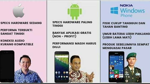 Ahok Ibarat iOS, Anies Mirip Android, Agus bak Windows Phone