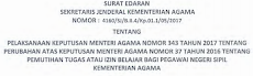 Surat Edaran tentang Pemutihan Tugas Atau Izin Belajar Bagi Pegawai Negeri   Sipil Kementerian Agama