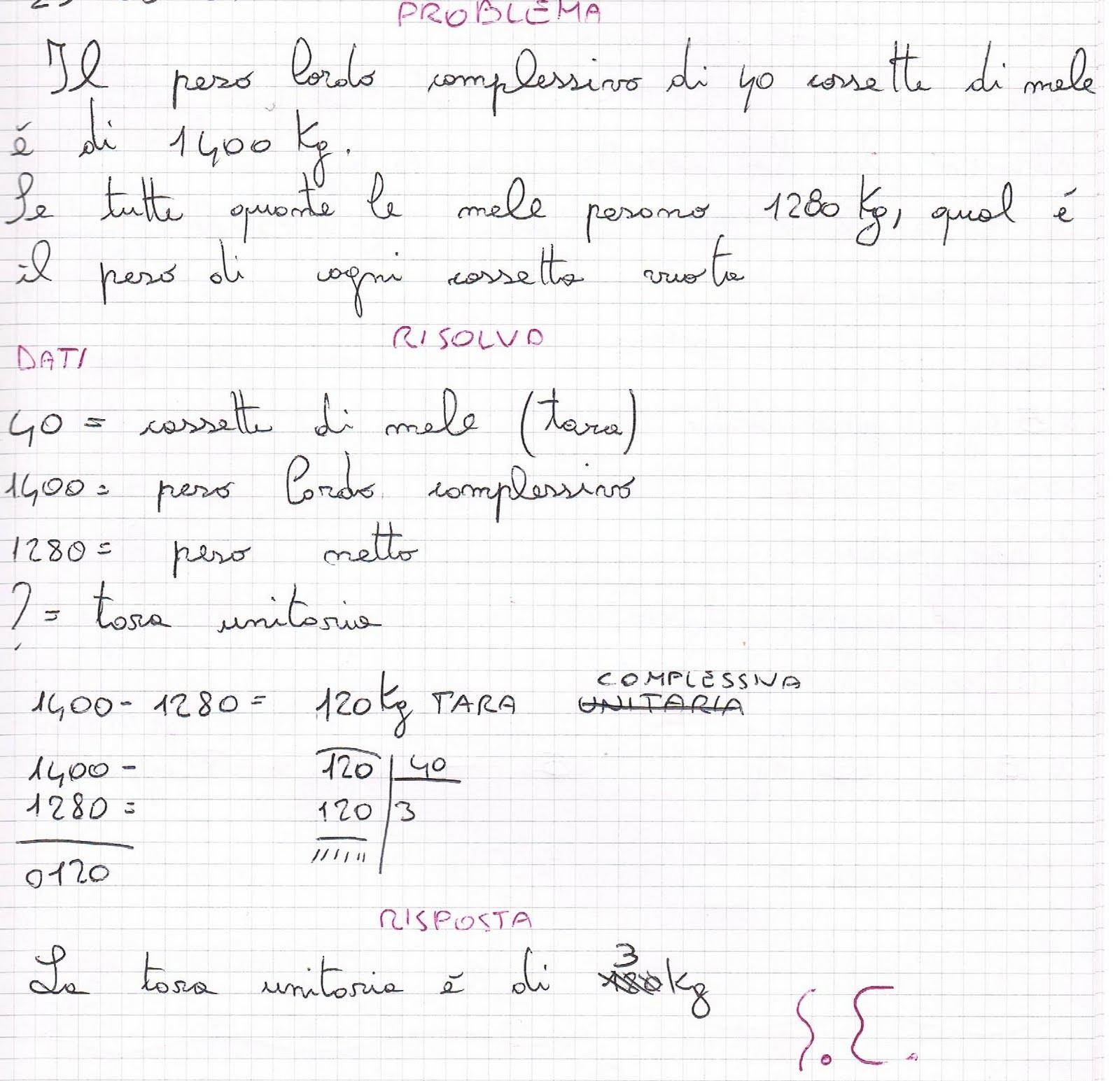 Problemi per la classe quarta (peso lordo, peso netto, tara)