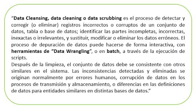 Figura 3: Definición del proceso de limpieza de datos o Data Cleaning.