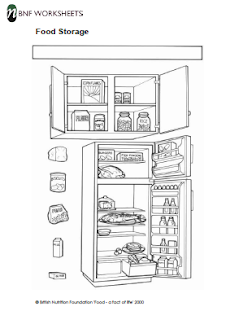 Kitchen Safety Coloring Pages