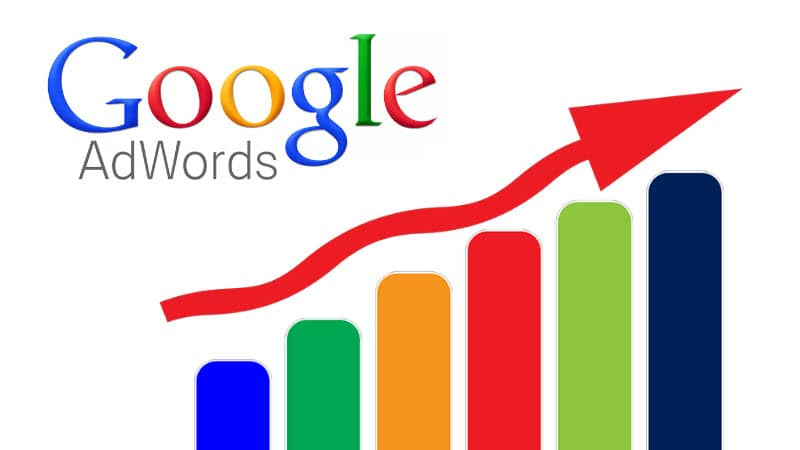 How to find and keep the AdWords Management company of your dreams