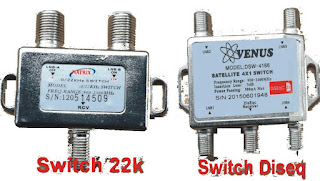 Fungsi Switch 22k dan Switch Diseq