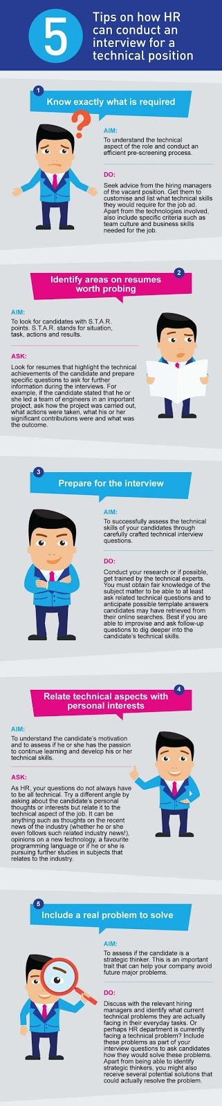 5 tips on how to interview for a technician's position job
