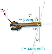 الكميات الفيزيائية القياسية والمتجهة