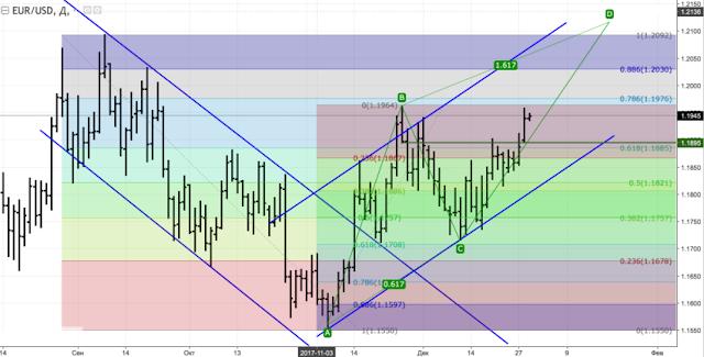 analisa market forex fbs