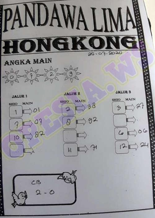 Kode syair Hongkong Sabtu 25 Juli 2020 86