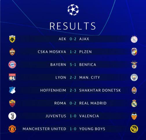 Hasil Liga Champions Matchday 5