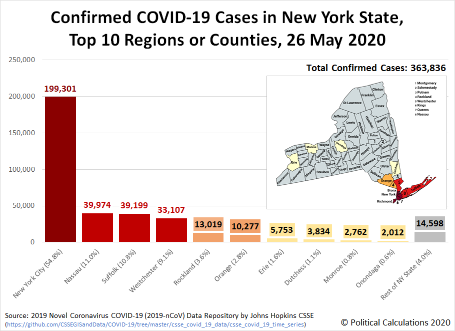 Confirmed COVID-19 Cases in New York State, Top 10 Regions or Counties, 26 May 2020