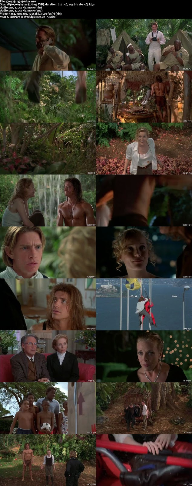 George of the Jungle 1997 BRRip Dual Audio 480p 300mb