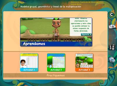 http://www.ceiploreto.es/sugerencias/ecuador/matematicas/4_modelos_grupal_multiplicacion/index.html