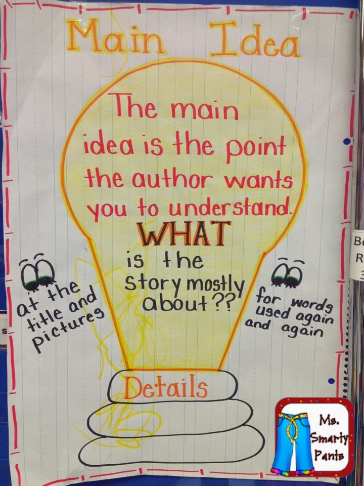 nonfiction writing anchor charts fourth